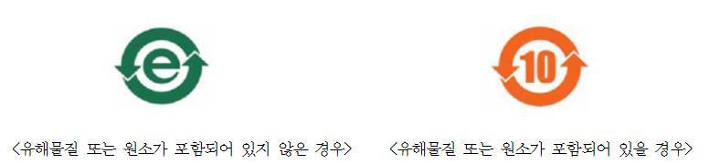 제품정보 공개마크