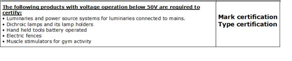 50Vac 이하의규제대상제품군에 대한 안내로자세한 내용은 하단을 참조하세요