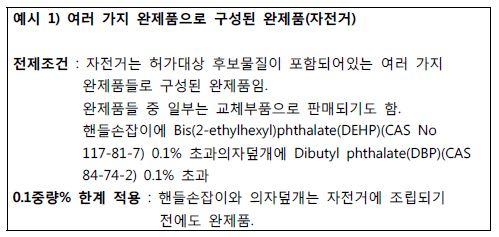 예시1)여러가지 완제품으로 구성된 완제품(자전거), 전제조건: 자전거는 허가대상 후보물질이 포함되어있는 여러 가지 완제품들로 구성된 완제품임. 완제품들 중 일부는 교체부품으로 판매되기도 함. 핸들손잡이에 Bis(2-ethylhexyl)phthalate(DEHP)(CAS No 117-81-7) 0.1% 초과의자덮개에 Divutyl phthalate(DBP)(CAS 84-74-2_ 0.1% 초과, 0.1중량% 한계 적용 : 핸들손잡이와 의자덮개는 자전거에 조립되기 전에도 완제품